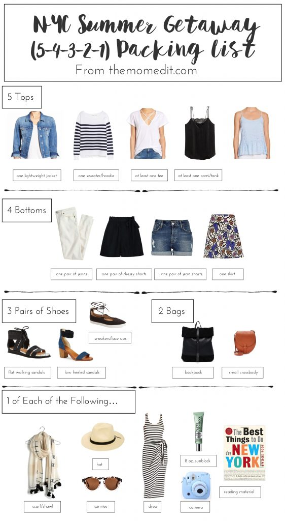 nyc packing list final