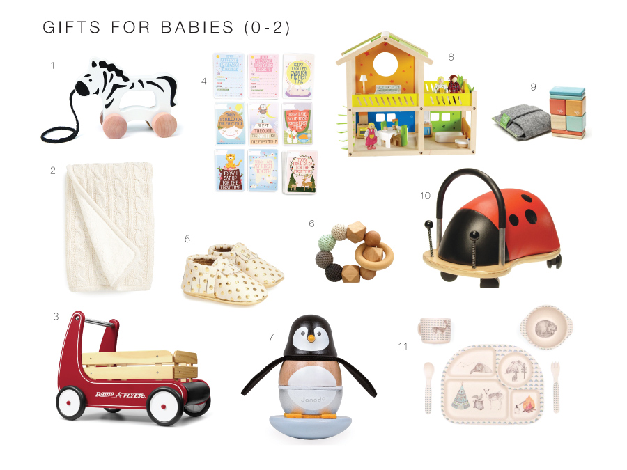 giftguide_babies