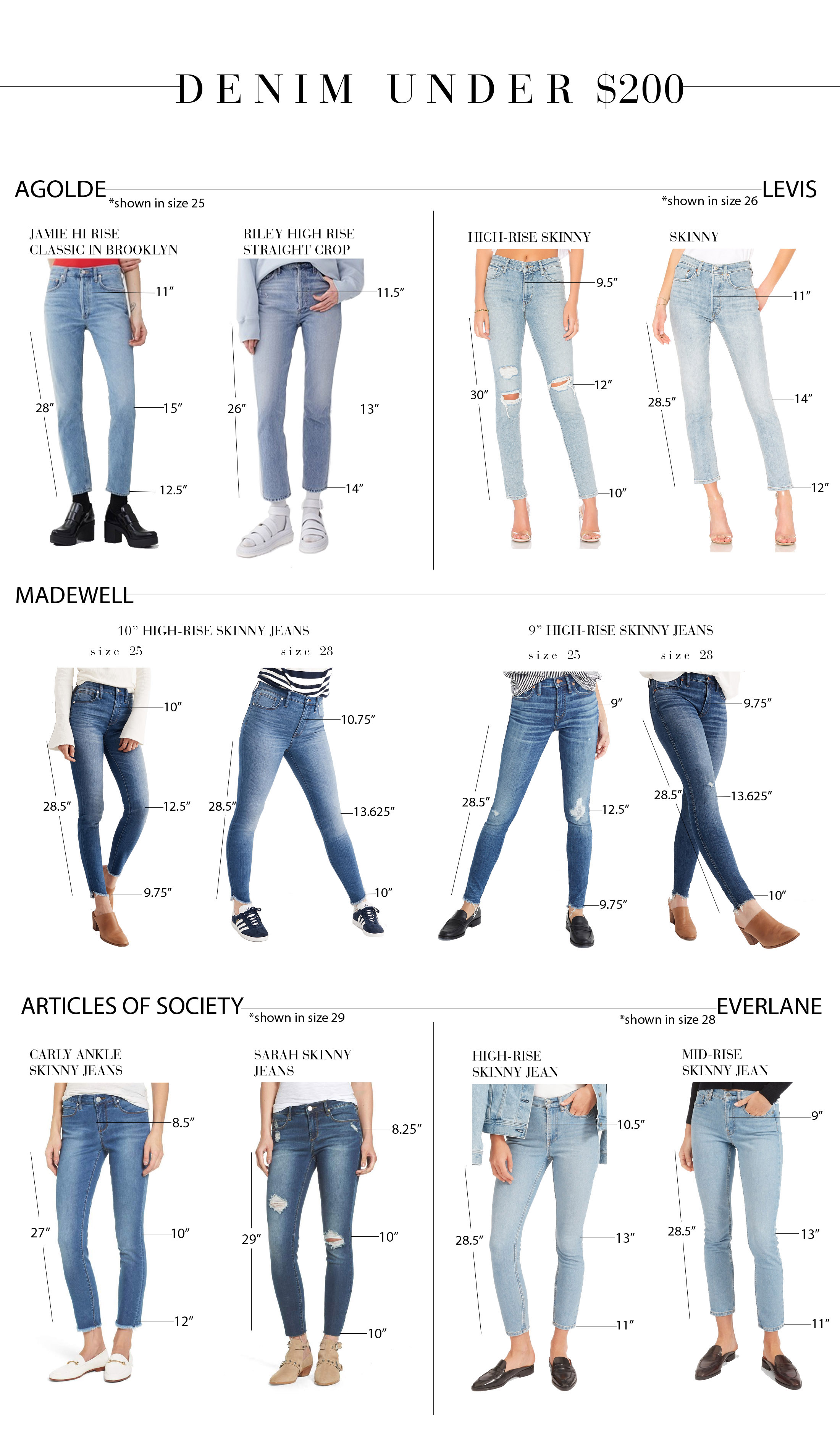 The Best Skinny Jeans For You Based On This Handy Chart The Mom Edit