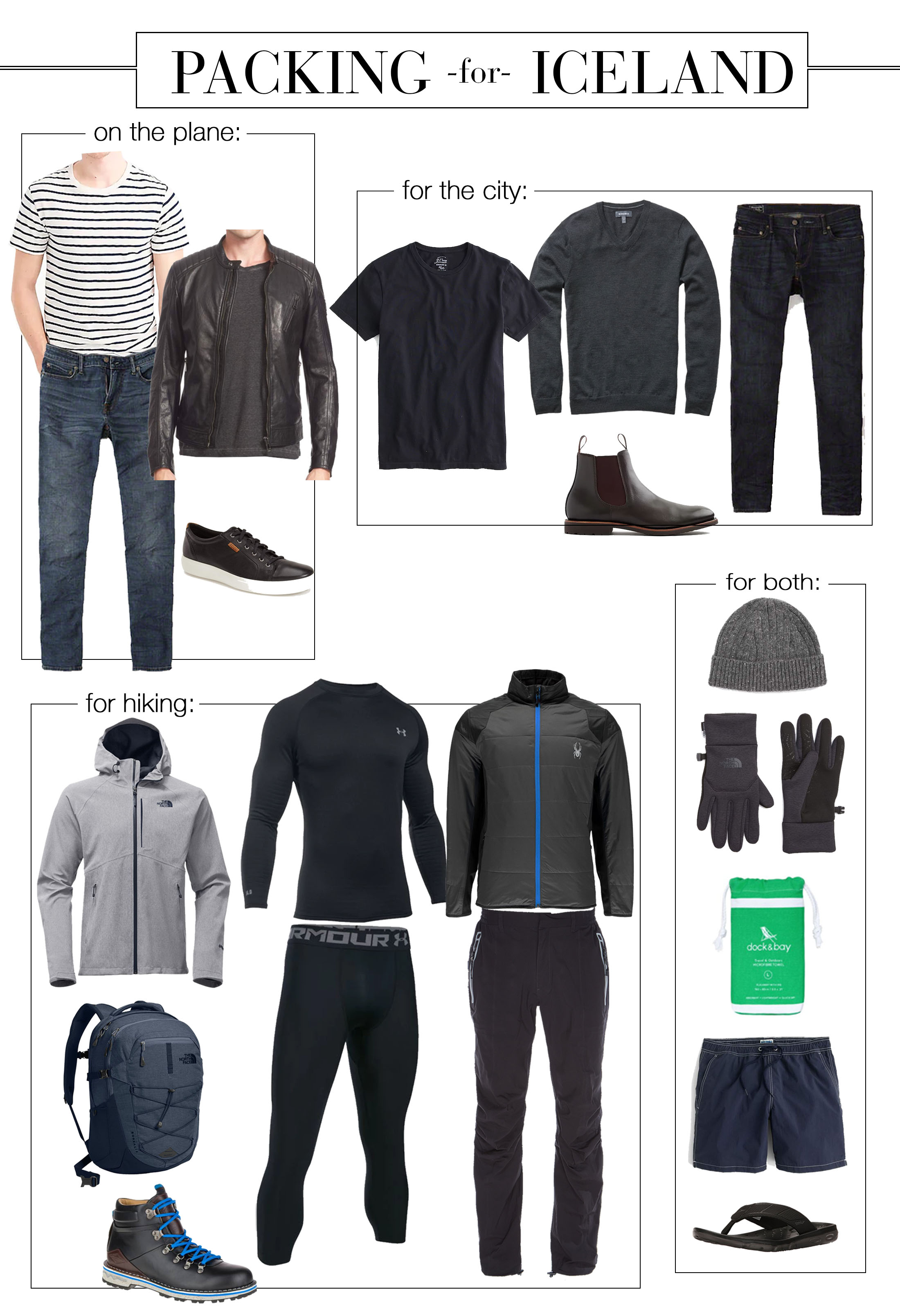 61ddec6f56c82 The Ultimate Iceland Packing Guide (For the Entire Family)