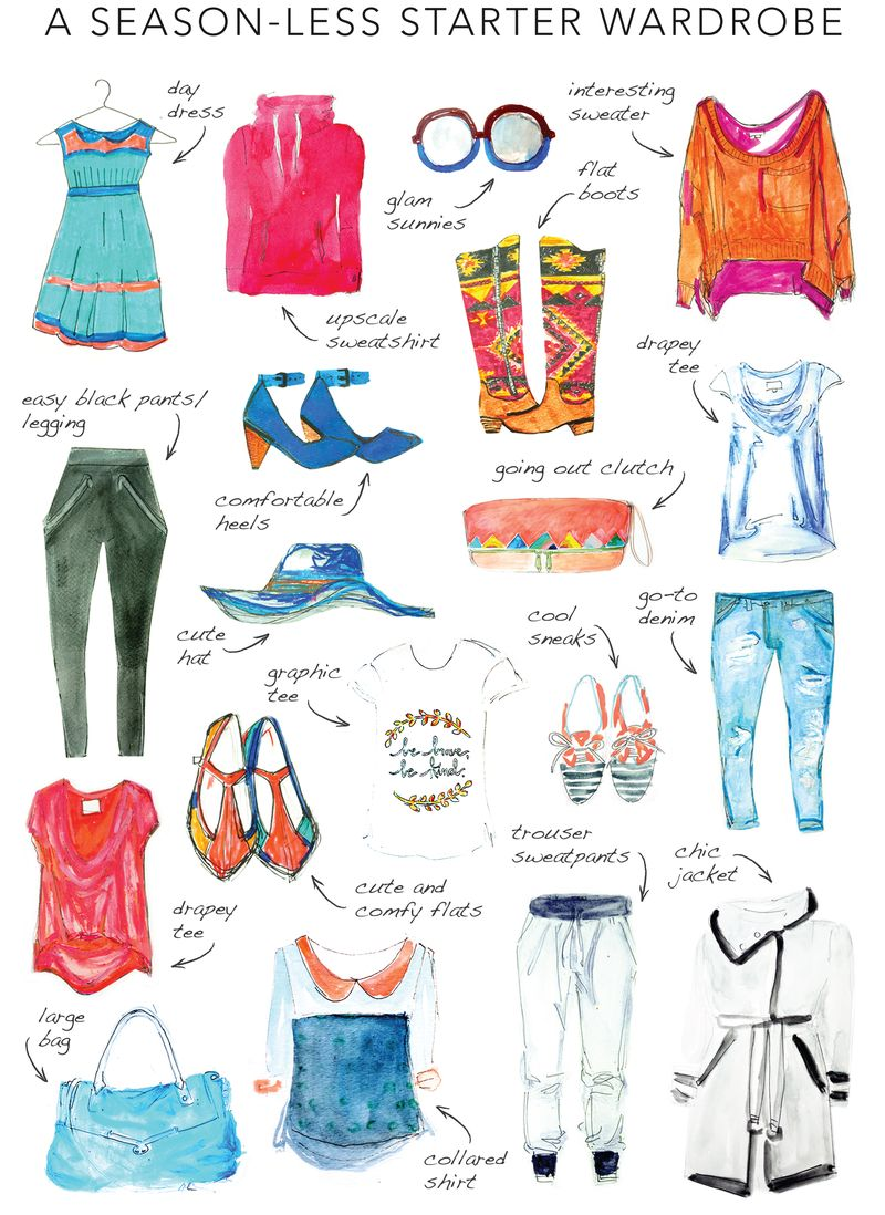 A Season-less, Starter Wardrobe For Moms - The Mom Edit