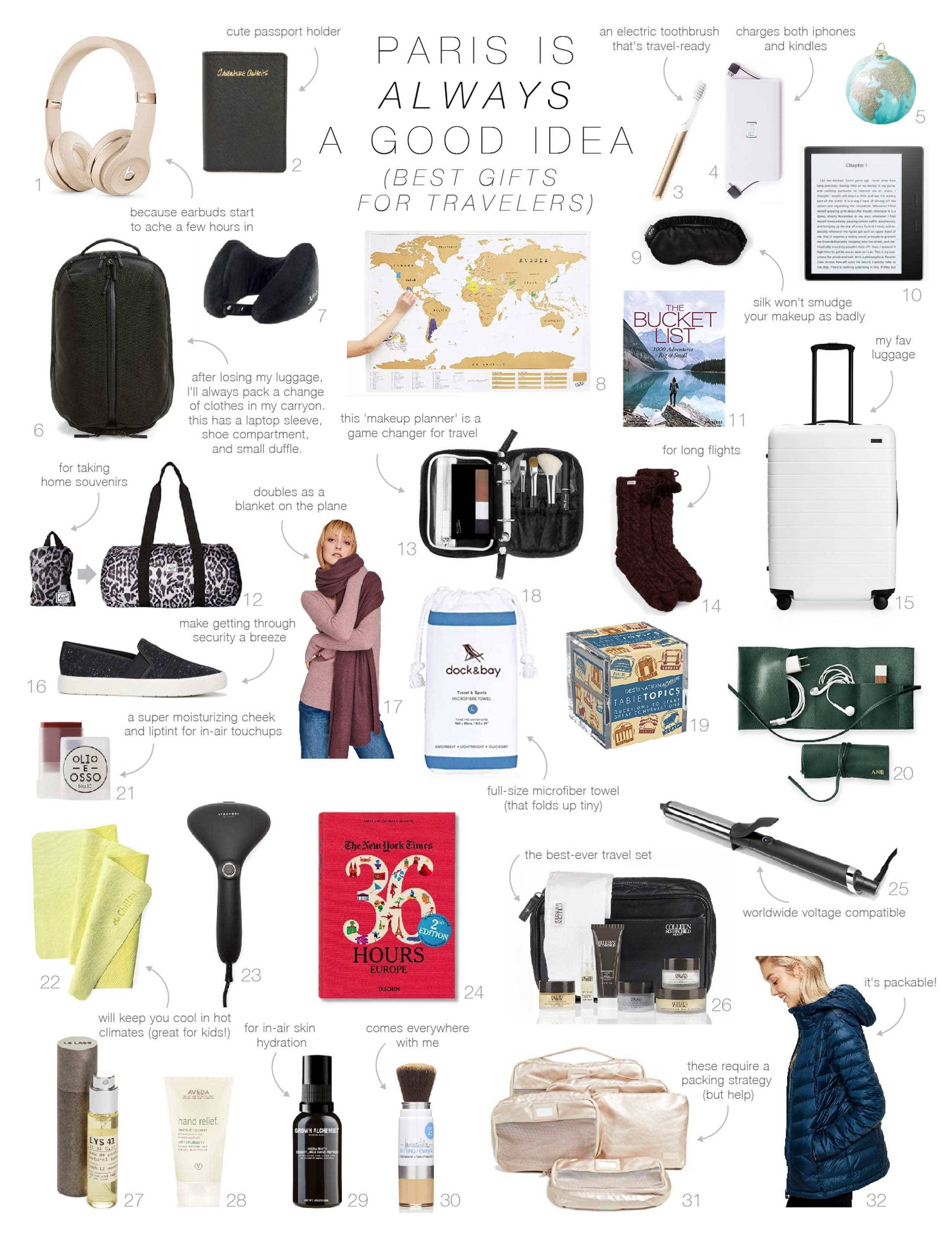 Delays, lost luggage & jetlag— I'll take it all for the glory of travel. My go-to packing list for the mama who plans with a map — in 1 holiday gift guide.