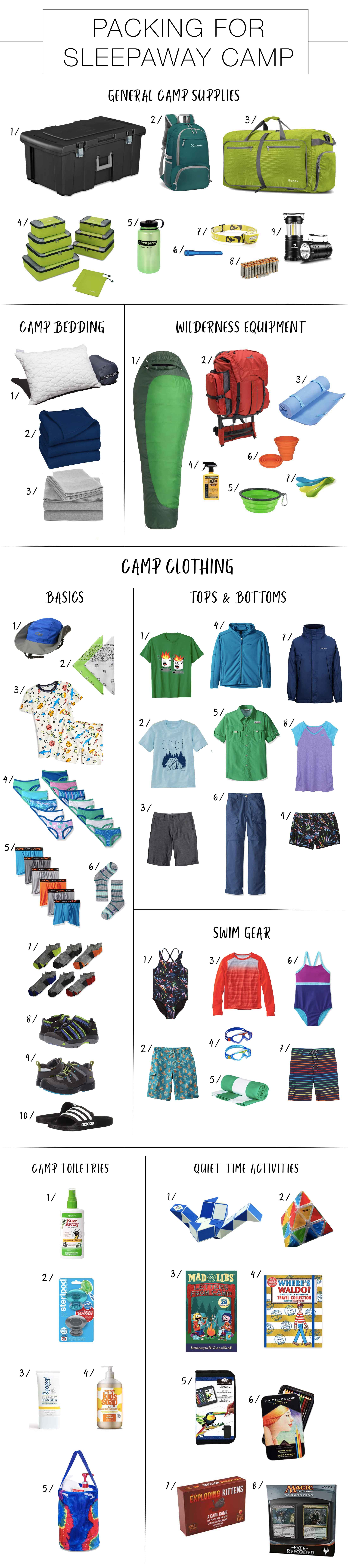 ca710c1cb9ff Mamas — got your kid's camper packing list ready? It's summer sleepaway camp  time &