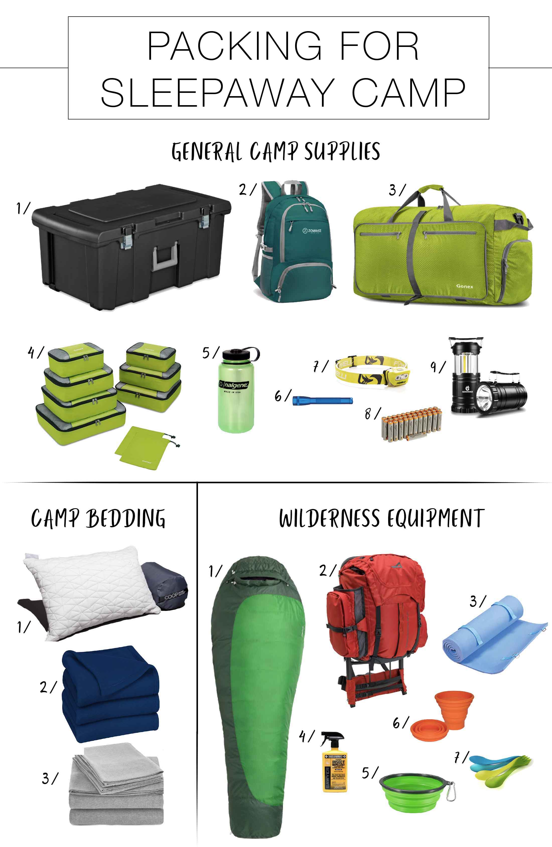Mamas — got your kid's camper packing list ready? It's summer sleepaway camp time & we're on it. Our shoppable summer camp essentials are right here.