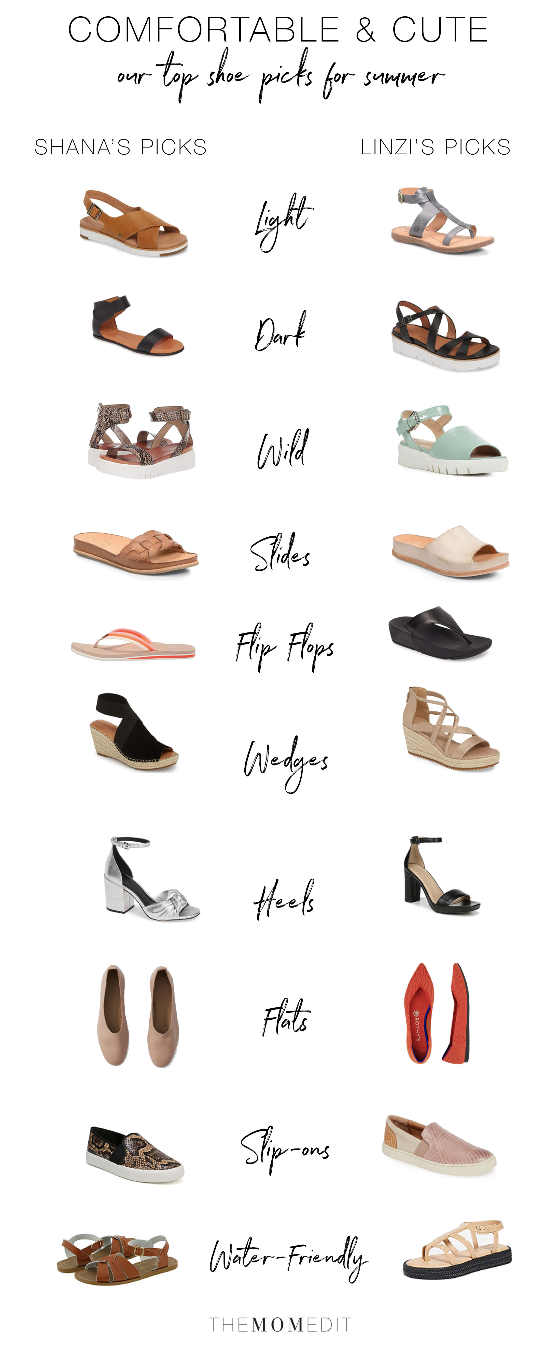 Mamas — the best cost-per-wear investment for your closet = stylish, comfortable shoes. For walking, travel, work & momming, these are the shoes you need.