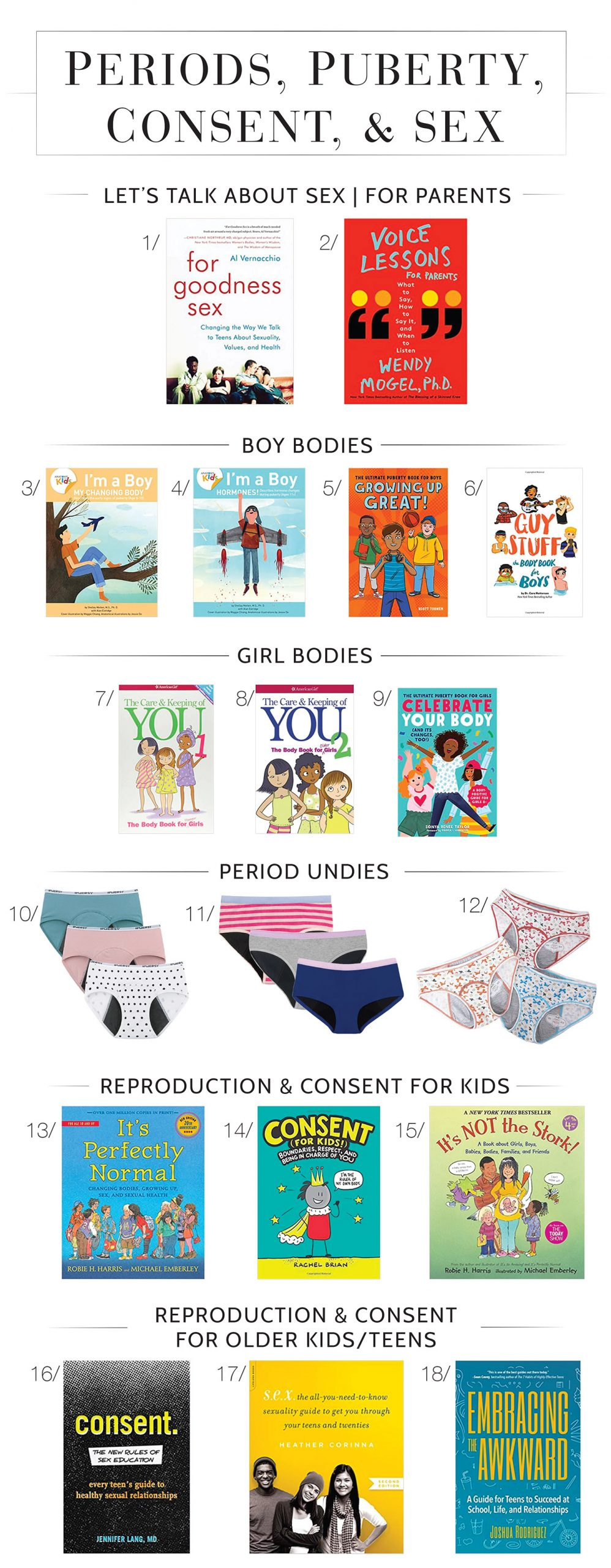 Conversation starter, here. We're ready to talk bodies, puberty, reproduction & consent. Books & period panties + a little help from our friends. Deep breath.