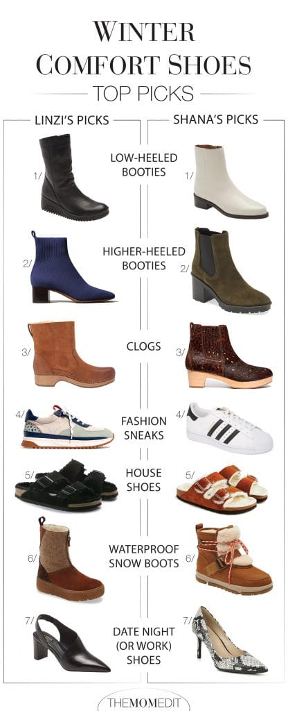 Sorel, UGG, Vionic, Cordani & Dansko -- so many stylish, comfortable shoes this fall & winter, so few places to go. But we're actually wearing these 7 styles.
